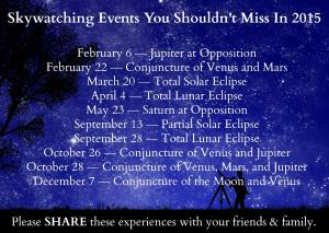 skywatching events